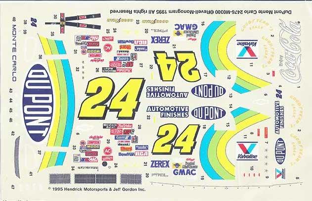 "1995 Monogram #24 ""DuPont"" Chevy Monte Carlo - Jeff Gordon"